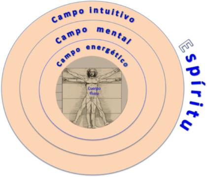 Terapia del campo mental
